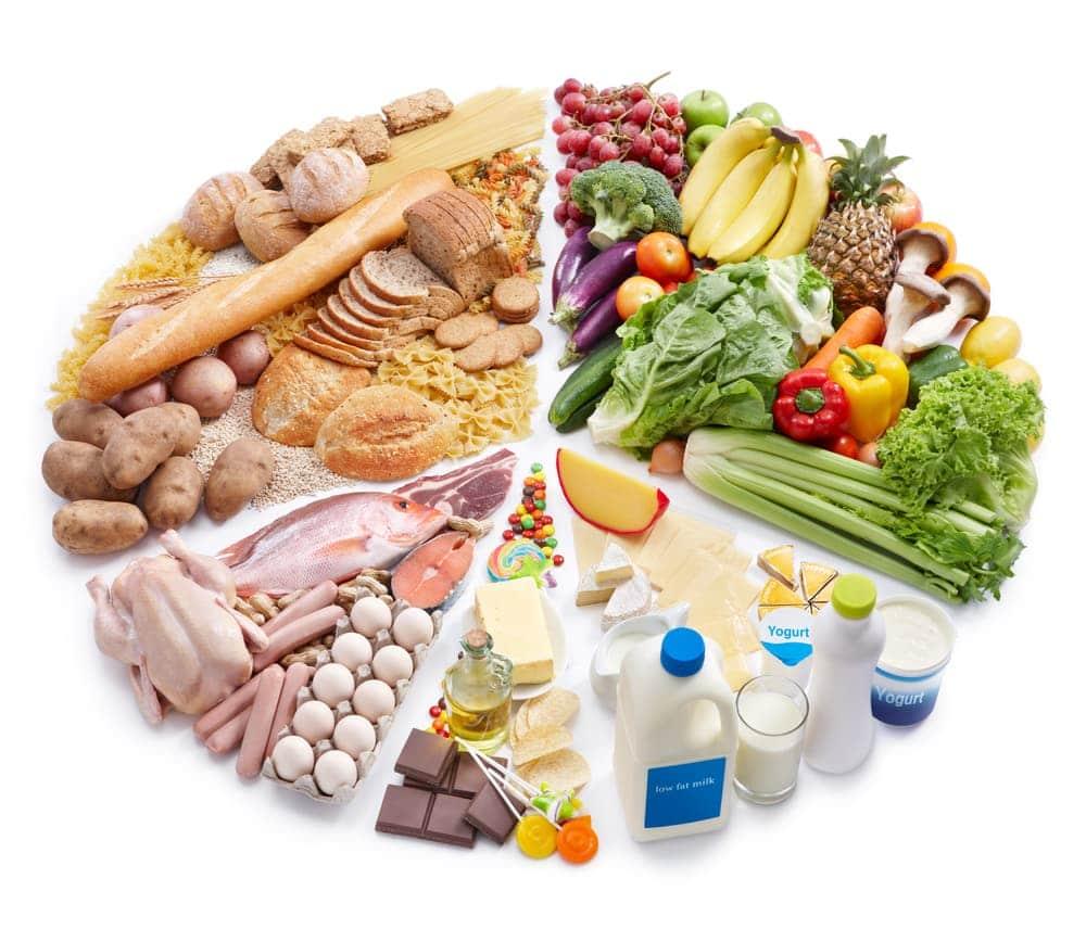 Dieta Durante el Embarazo: Un Complemento a Nutrición