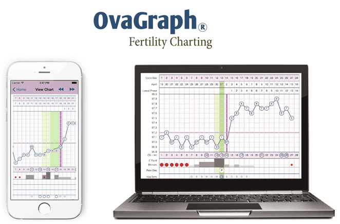 OvaGraph Fertility Charting