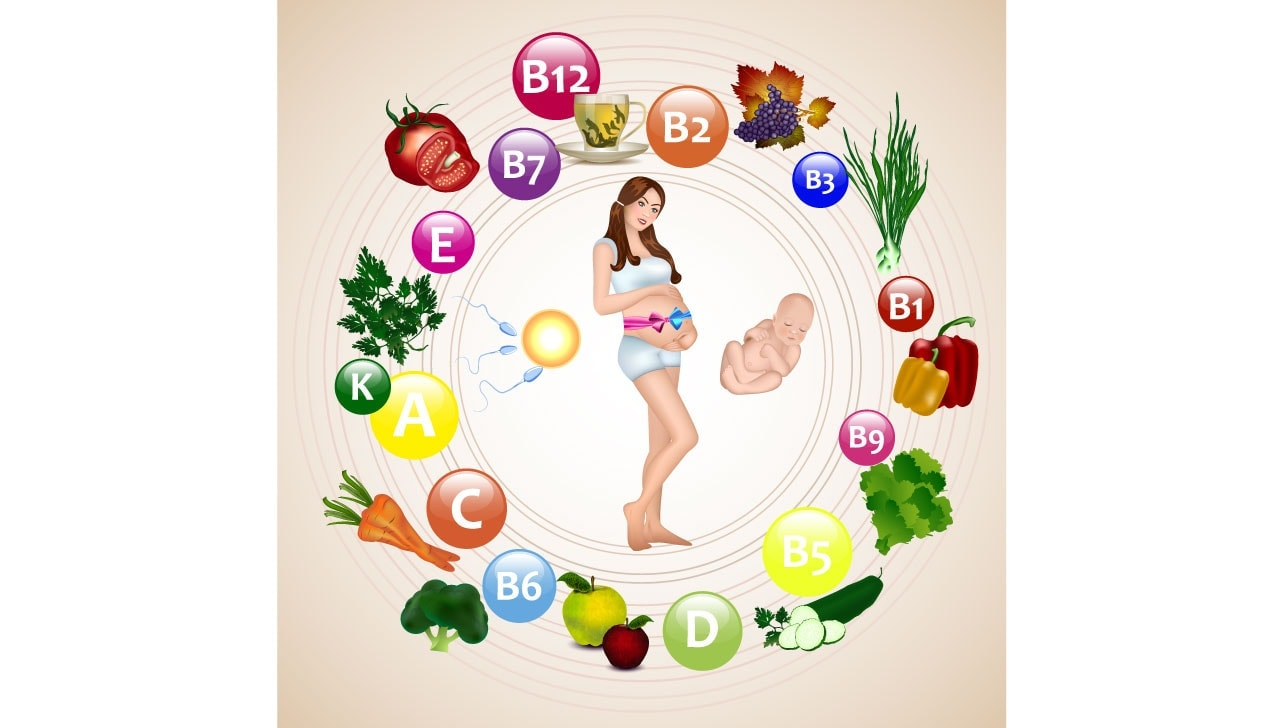 An Illustration Of A Pregnant Woman Surrounded By The Vitamins That Go Into Prenatal Vitamin Ingredients