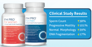 FH-PRO-for-Women-and-Men-Antioxidant-Supplements-for-Fertility-and-Prenatal-Wellness | American Pregnancy Association